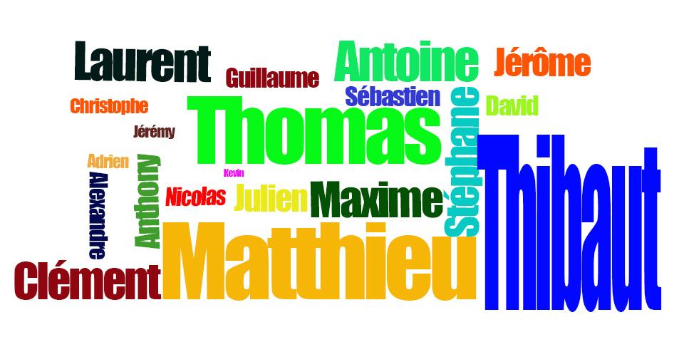 les 20 pr noms des mecs les plus g niaux voici ce que ton pr nom r v le sur ta personnalit. Black Bedroom Furniture Sets. Home Design Ideas
