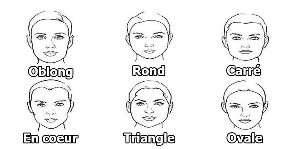 d couvrez ce que la forme de votre visage r v le sur votre personnalit. Black Bedroom Furniture Sets. Home Design Ideas