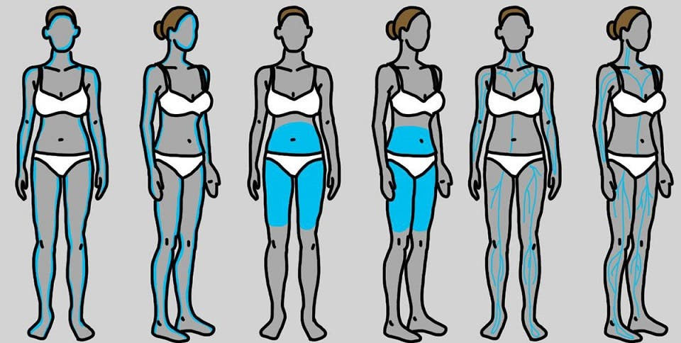 thyroïde femme symptome