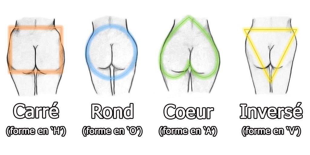 Ce que la forme de vos fesses dit sur votre santé