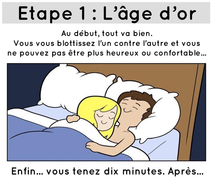 L'âge d'or quand tu dors avec quelqu'un