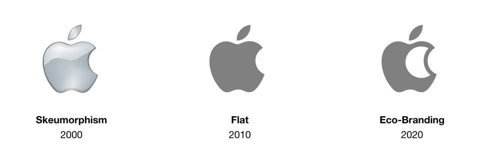 Populaire Les logos avec moins d'encre : c'est plus beau et plus écolo ! UI01