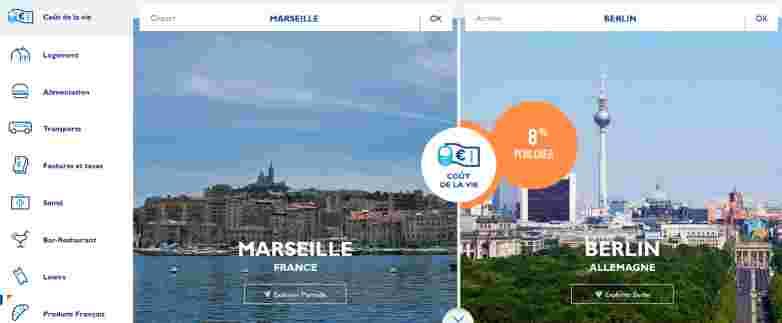comparaison des coûts généraux entre Marseille et Berlin