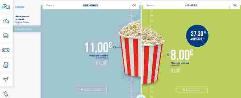 coût du cinéma entre Nantes et Grenoble