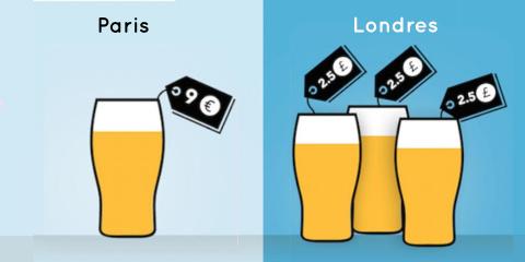 12 grandes différences entre Paris et Londres...