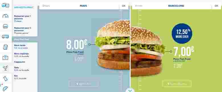 coût des fast-food entre Paris et Barcelone