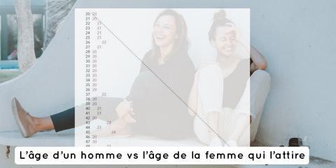 D'après OKCupid, les hommes préfèrent les fem...