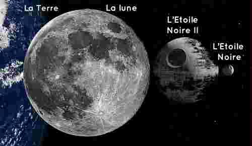 comparaison terre, lune et étoiles noires