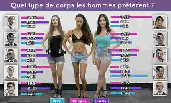 corps athletique femme