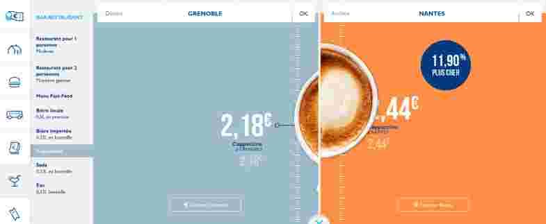 coût du café entre Nantes et Grenoble