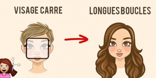 Quelle coupe de cheveux correspond le mieux à...