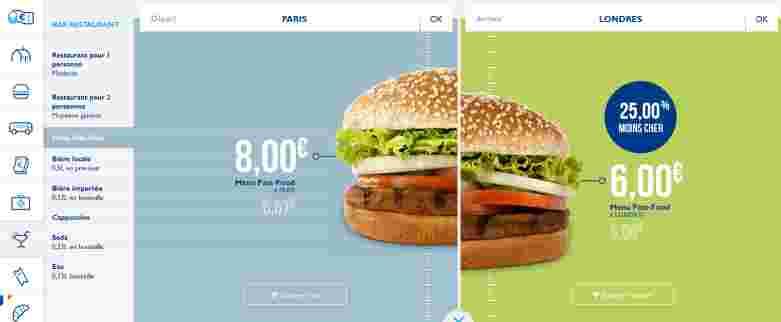 coût des fast-food entre Paris et Londres
